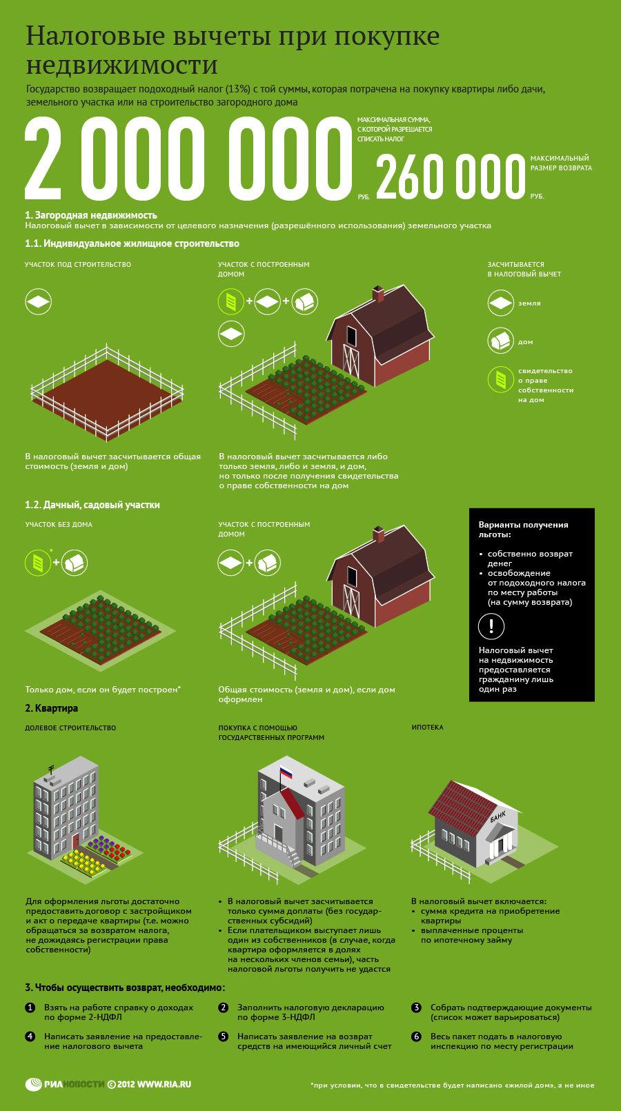 Как получить диоксид серы в домашних условиях