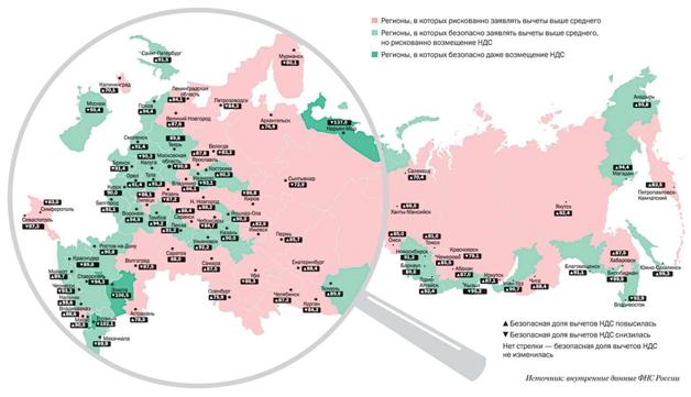 Карта вычетов НДС