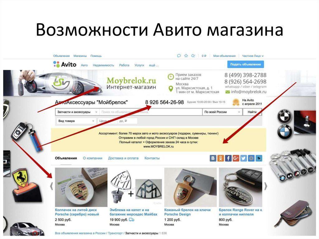 Интернет Магазин Через Авито